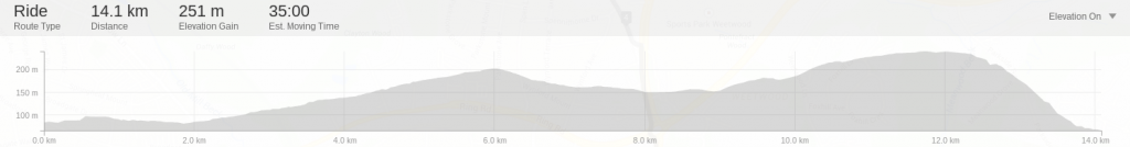 Strava elevation profile