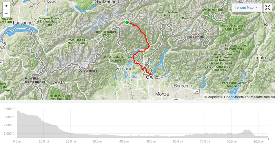 Geneva to Milan elevation and route